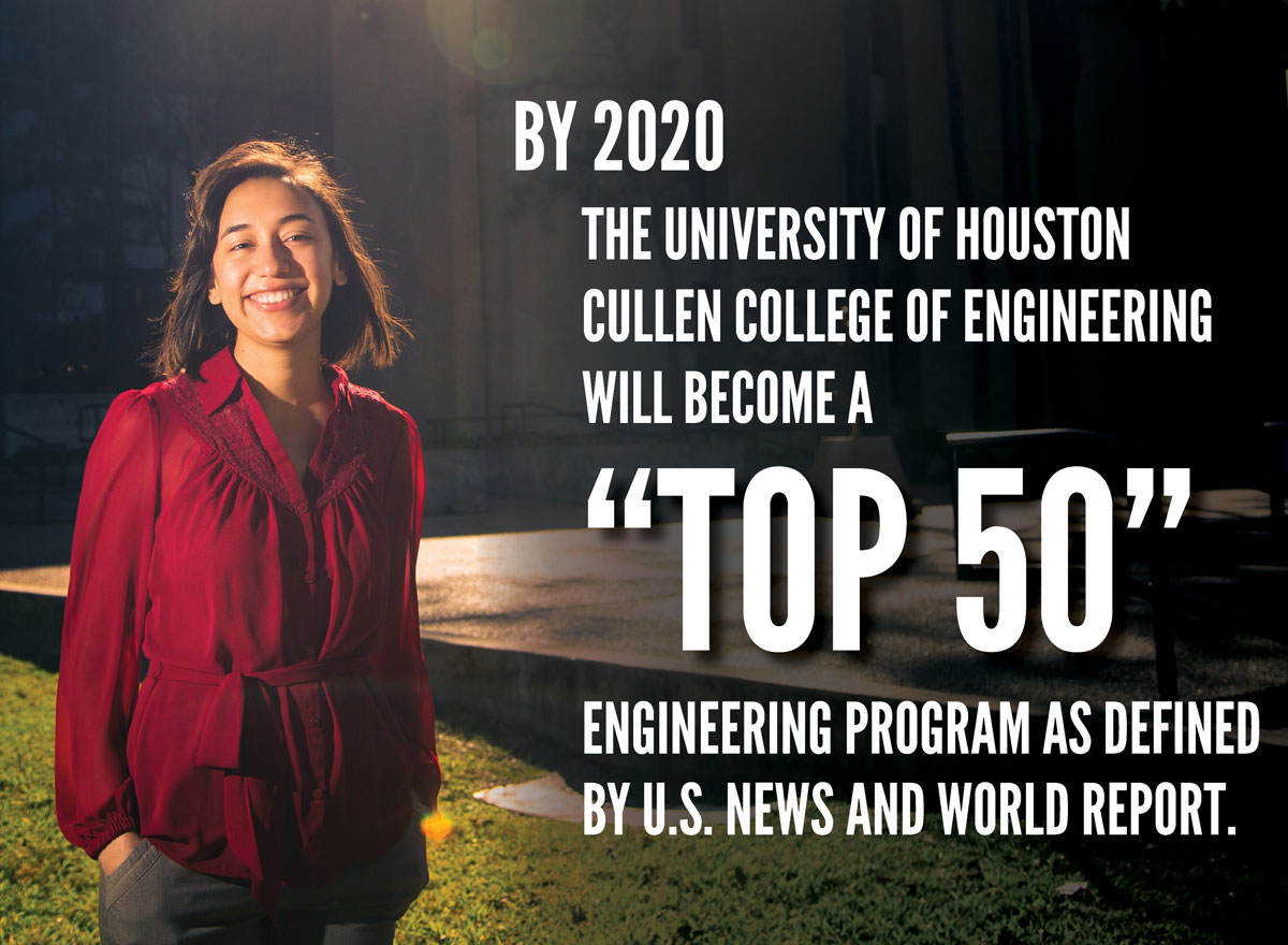 By 2020 The University of Houston Cullen College of Engineering will become a Top 50 engineering program as defined by U.S. News and World Report