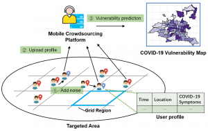 A diagram, provided by Dr. Miao Pan, of how a potential mapping system for coronavirus hot spots could be developed and then deployed.