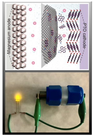 Researchers from the University of Houston and the Toyota Research Institute of North America have reported a breakthrough in the development of magnesium batteries, allowing them to deliver a power density comparable to that of lithium-ion batteries.