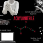 Acrylonitrile is the feedstock used to make carbon fiber, which is used in the manufacturing of an array of products, from vehicles and performance sports equipment to wind turbine blades and electronics.