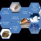 Electric Power Analytics Consortium Logo